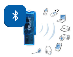 Emerging bluetooth technology in android app development