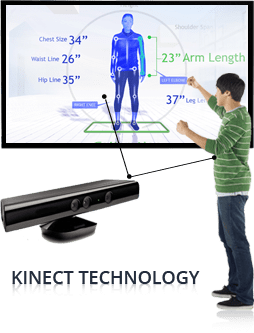 Motion Sensing Technology used in Gaming
