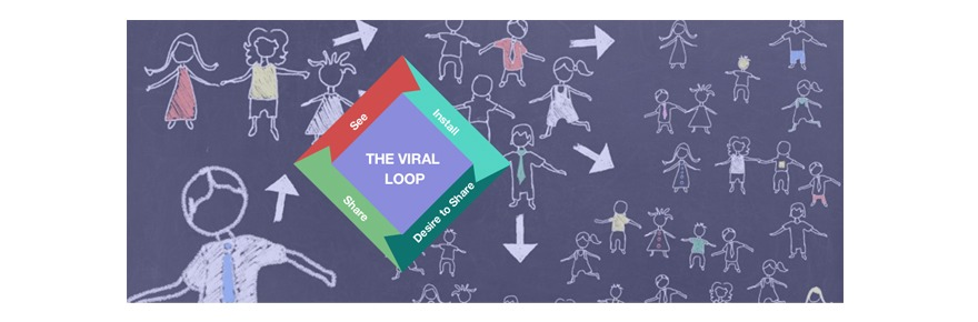 Viral-loop-marketing
