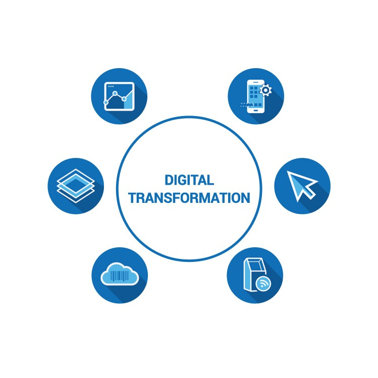 action of digital transformation