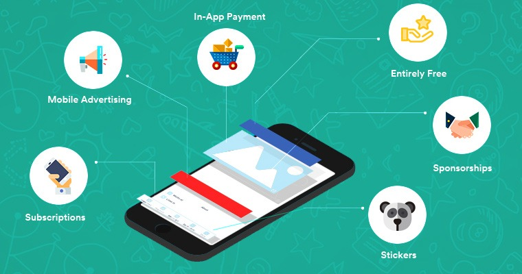 chat app monetization for business