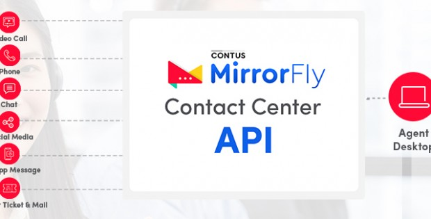 Call center APIs to compose modern customer experiences Blog Image Resize