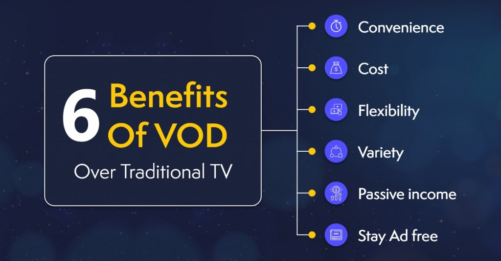 Benefits of developing a VOD platform