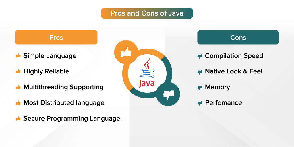 pros and cons of java